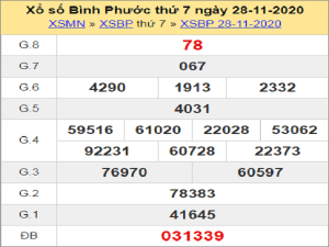 Dự đoán XSBP ngày 05/12/2020- xổ số bình phước chuẩn xác