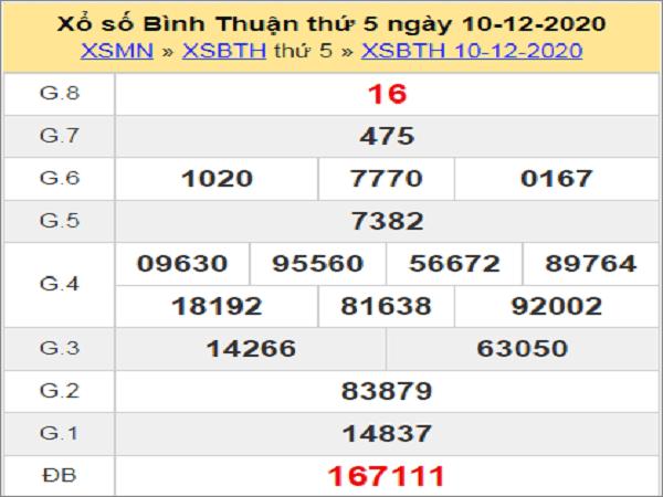 Dự đoán XSBT ngày 17/12/2020- xổ số bình thuận chuẩn xác