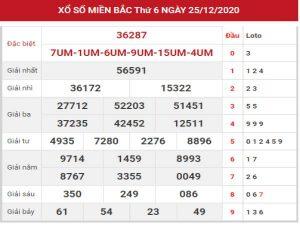 Dự đoán thống kê kết quả XSMB hôm nay ngày 26/12/2020