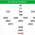Dự đoán xổ số Ninh Thuận 15/1/2021, dự đoán XSNT hôm nay