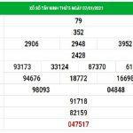 Dự đoán xổ số Tây Ninh 14/1/2021, dự đoán XSTN hôm nay