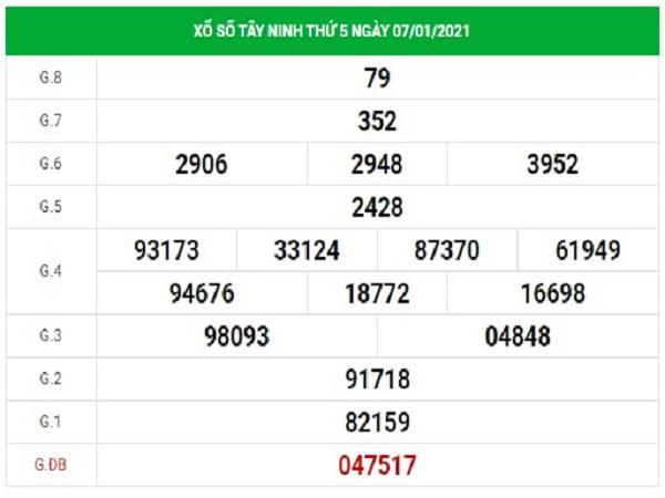 Dự đoán xổ số Tây Ninh 14/1/2021