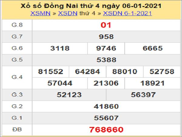 Dự đoán KQXSDN ngày 13/11/2020- xổ số đồng nai hôm nay