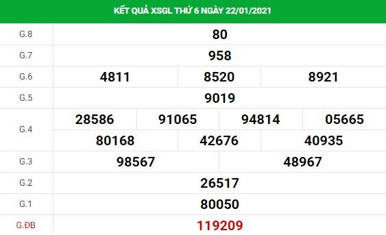 Dự đoán kết quả XS Gia Lai Vip ngày 29/01/2021