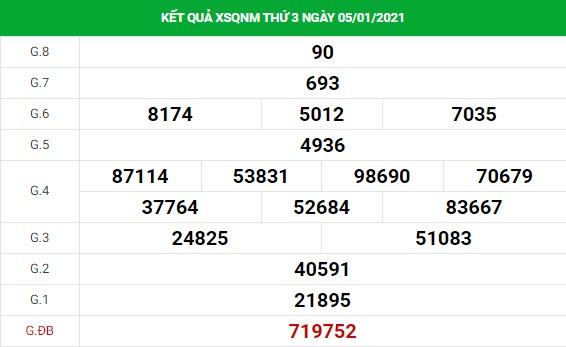 Dự đoán kết quả XS Quảng Nam Vip 12/01/2021