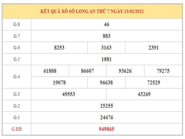 Dự đoán XSLA ngày 20/2/2021 dựa trên kết quả kỳ trước