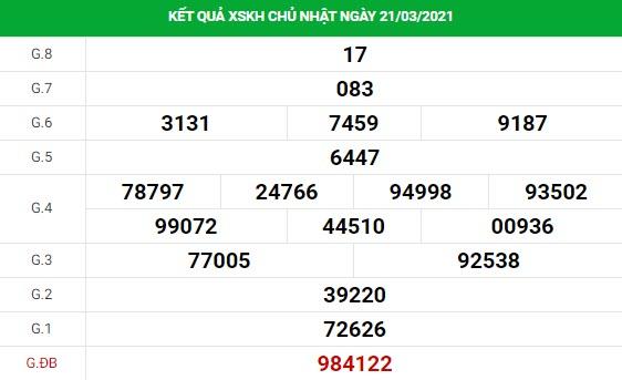Dự đoán kết quả XS Khánh Hòa Vip ngày 24/03/2021