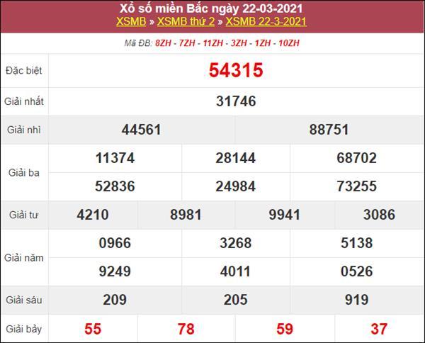 Dự đoán XSMB ngày 23/3/2021 chốt lô VIP thứ 3 siêu chuẩn