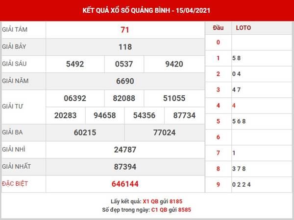 Dự đoán kết quả xổ số Quảng Bình thứ 5 ngày 22/4/2021