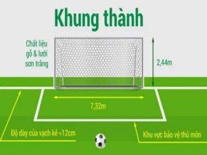 Khung thành bóng đá 11 người rộng bao nhiêu mét?