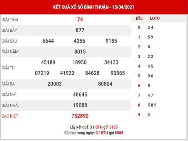 Dự đoán XSBTH ngày 22/4/2021 - Dự đoán xổ số Bình Thuận thứ 5