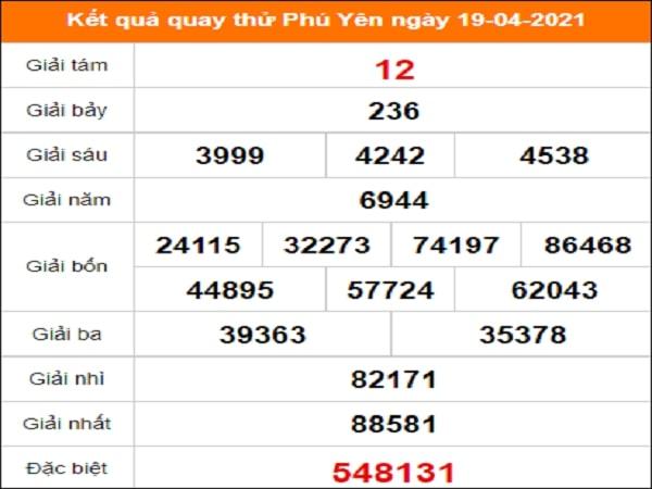 Quay thử kết quả xổ số Phú Yên ngày 19/4/2021