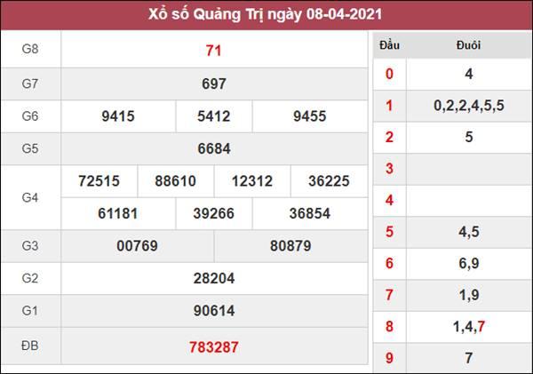 Dự đoán XSQT 15/4/2021 chốt lô VIP Quảng Trị thứ 5