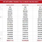 Dự đoán kết quả XSMT 13/5/2021 hôm nay