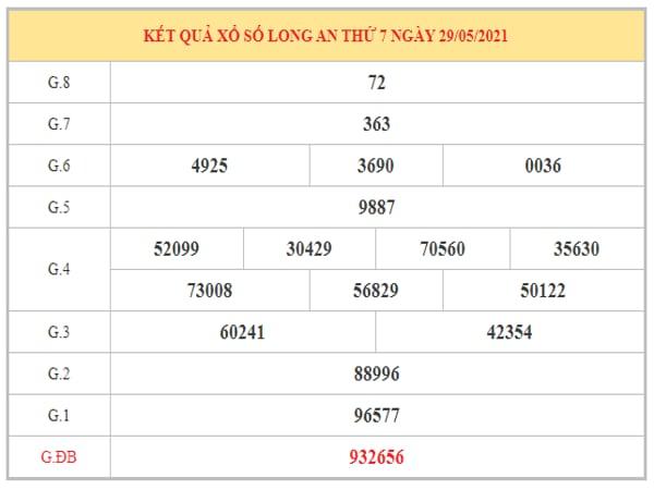 Dự đoán XSLA ngày 5/6/2021 dựa trên kết quả kì trước