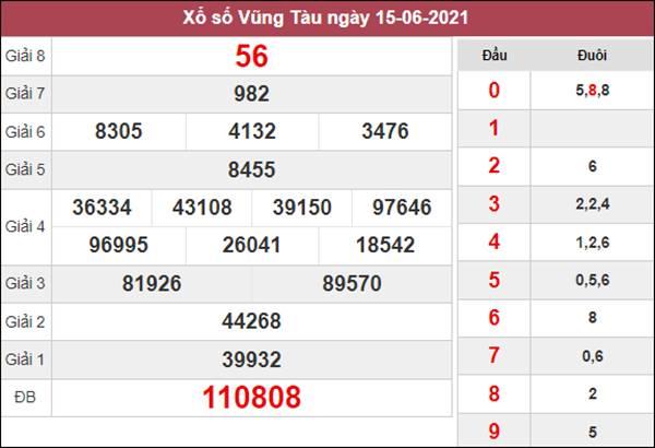 Dự đoán XSVT 22/6/2021 thứ 3 chốt cầu lô số đẹp Vũng Tàu