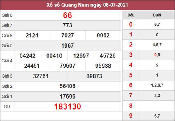 Dự đoán XSQNM 13/7/2021 chốt KQXS Quảng Nam thứ 3