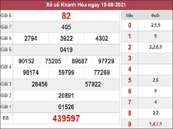 Dự đoán XSKH 18-08-2021