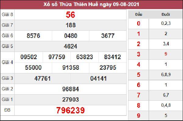 Dự đoán XSTTH 16/8/2021 thứ 2 chốt số tỷ lệ về cao nhất