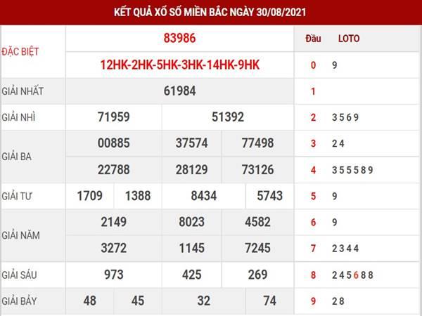 Dự đoán kết quả XSMB thứ 4 ngày 31/8/2021