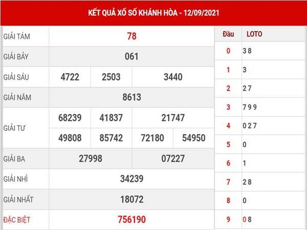 Dự đoán xổ số Khánh Hòa thứ 4 ngày 15/9/2021