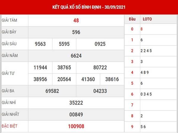 Dự đoán KQXS Bình Định 7/10/2021 hôm nay thứ 5
